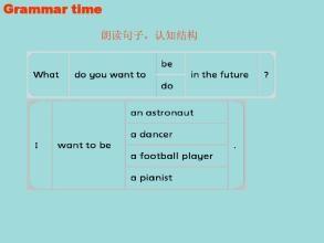 简单的英语句子朗读 朗读英语句子