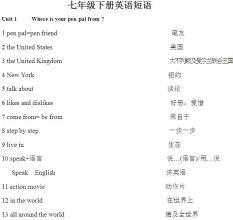 七年级英语短语造句 七年级英语常用短语120个及其造句两个