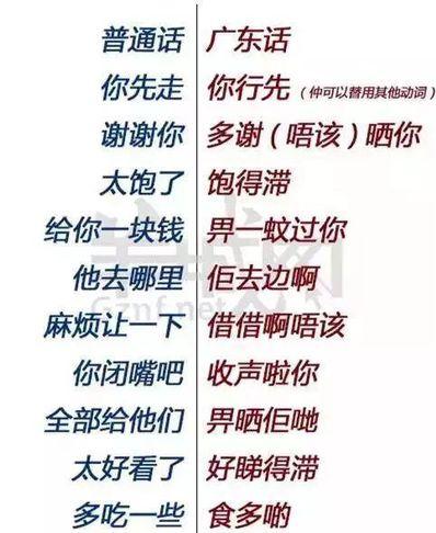用粤语含蓄表白的话 如何用广东话表白
